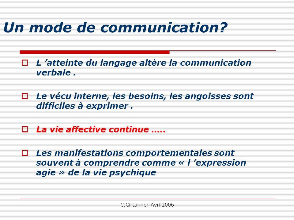 C.Girtanner Avril2006 Un mode de communication? L atteinte du langage altère la communication verbale. Le vécu interne, les besoins, les angoisses son