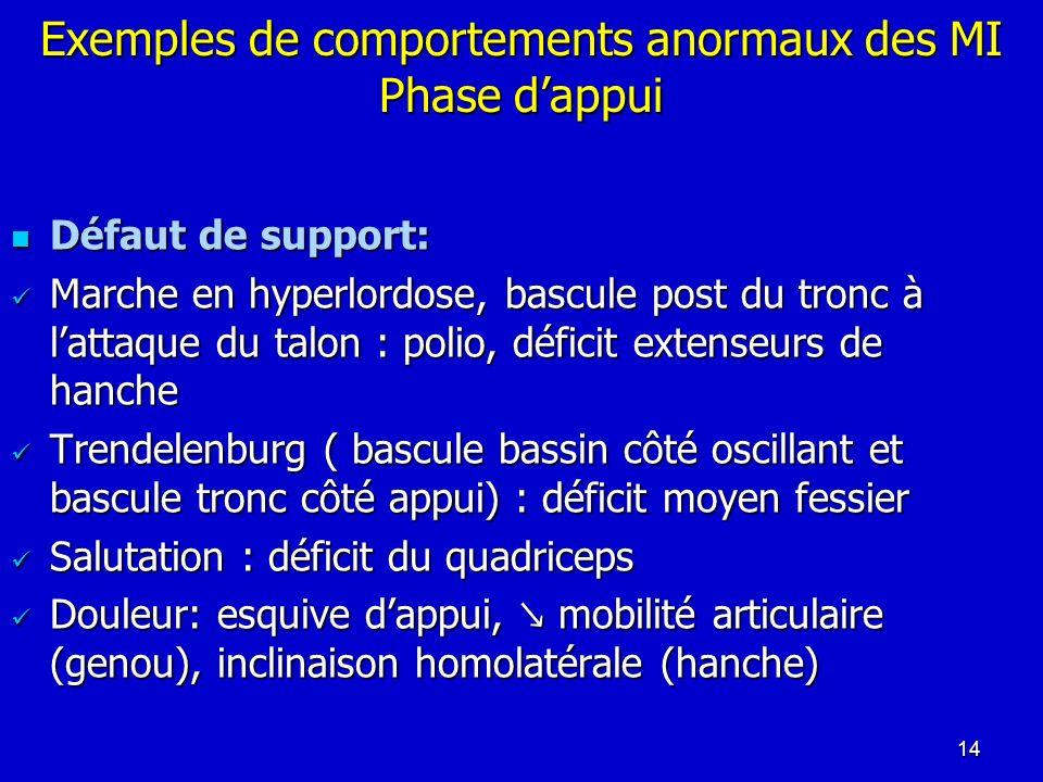 Exemples de comportements anormaux des MI Phase dappui Défaut de support: Défaut de support: Marche en hyperlordose, bascule post du tronc à lattaque