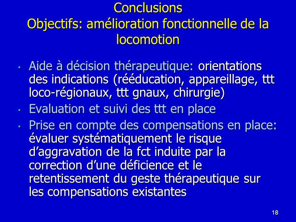 Conclusions Objectifs: amélioration fonctionnelle de la locomotion Aide à décision thérapeutique: orientations des indications (rééducation, appareill