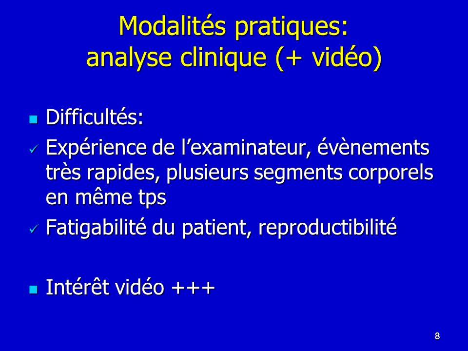 Modalités pratiques: analyse instrumentale Complète clinique et fournit données quantifiées Complète clinique et fournit données quantifiées En général, combine au minimum: GAITRITE ou BESSOU (PST)+plateforme de force (cinétique) En général, combine au minimum: GAITRITE ou BESSOU (PST)+plateforme de force (cinétique) Complément éventuel: EMG de surface (cinésiologique), système optoélectronique (cinématique) Complément éventuel: EMG de surface (cinésiologique), système optoélectronique (cinématique) Autres techniques plus du domaine de la recherche: accéléromètres, goniomètres, semelles baropodométriques dispositifs intégrés, système danalyse des gaz embarqué Autres techniques plus du domaine de la recherche: accéléromètres, goniomètres, semelles baropodométriques dispositifs intégrés, système danalyse des gaz embarqué 9