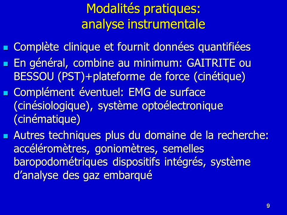 Modalités pratiques: analyse instrumentale Complète clinique et fournit données quantifiées Complète clinique et fournit données quantifiées En généra