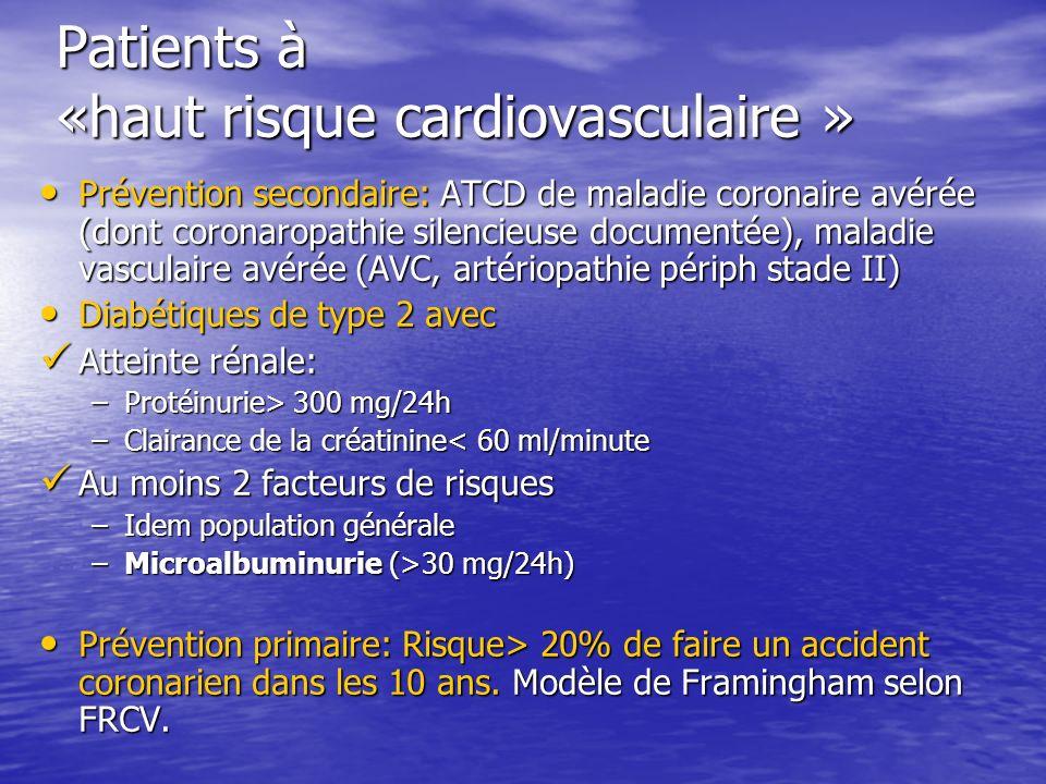 Patients à «haut risque cardiovasculaire » Prévention secondaire: ATCD de maladie coronaire avérée (dont coronaropathie silencieuse documentée), malad