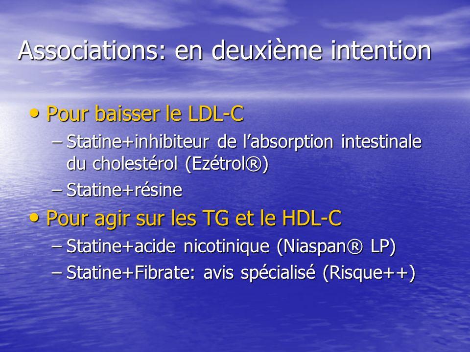 Associations: en deuxième intention Pour baisser le LDL-C Pour baisser le LDL-C –Statine+inhibiteur de labsorption intestinale du cholestérol (Ezétrol