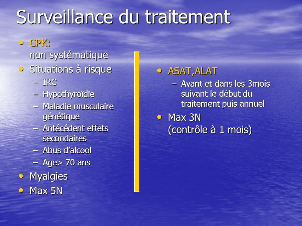 Surveillance du traitement CPK: non systématique CPK: non systématique Situations à risque Situations à risque –IRC –Hypothyroïdie –Maladie musculaire