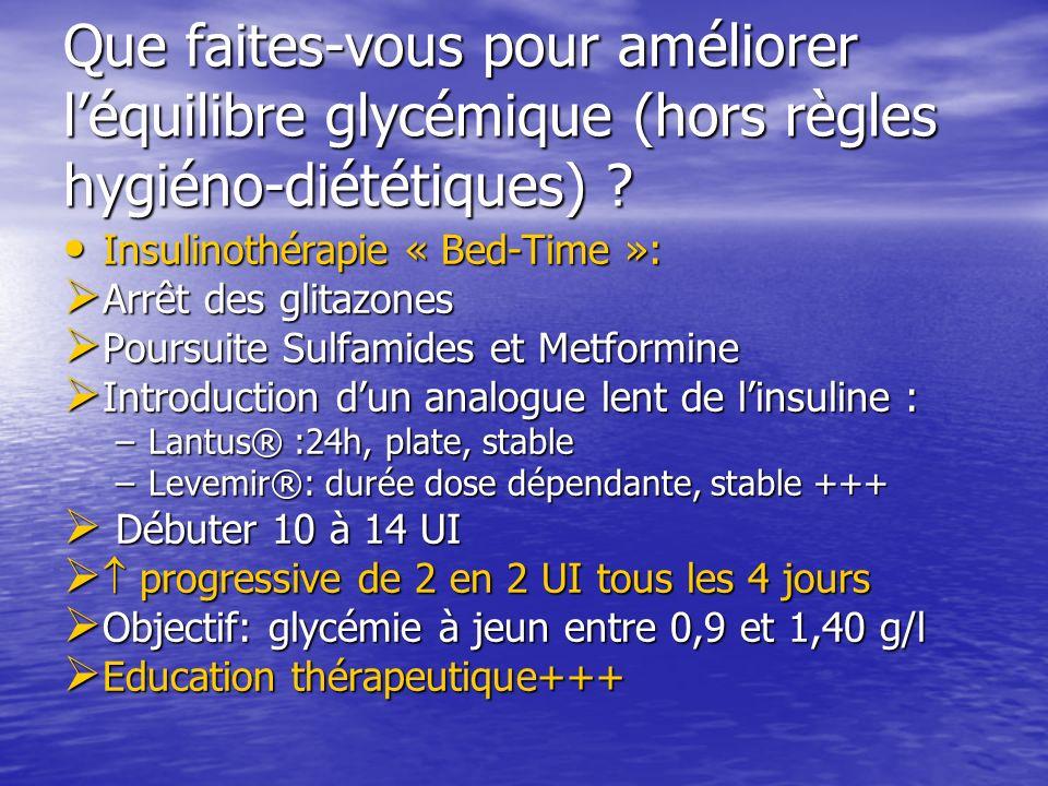 Que faites-vous pour améliorer léquilibre glycémique (hors règles hygiéno-diététiques) ? Insulinothérapie « Bed-Time »: Insulinothérapie « Bed-Time »: