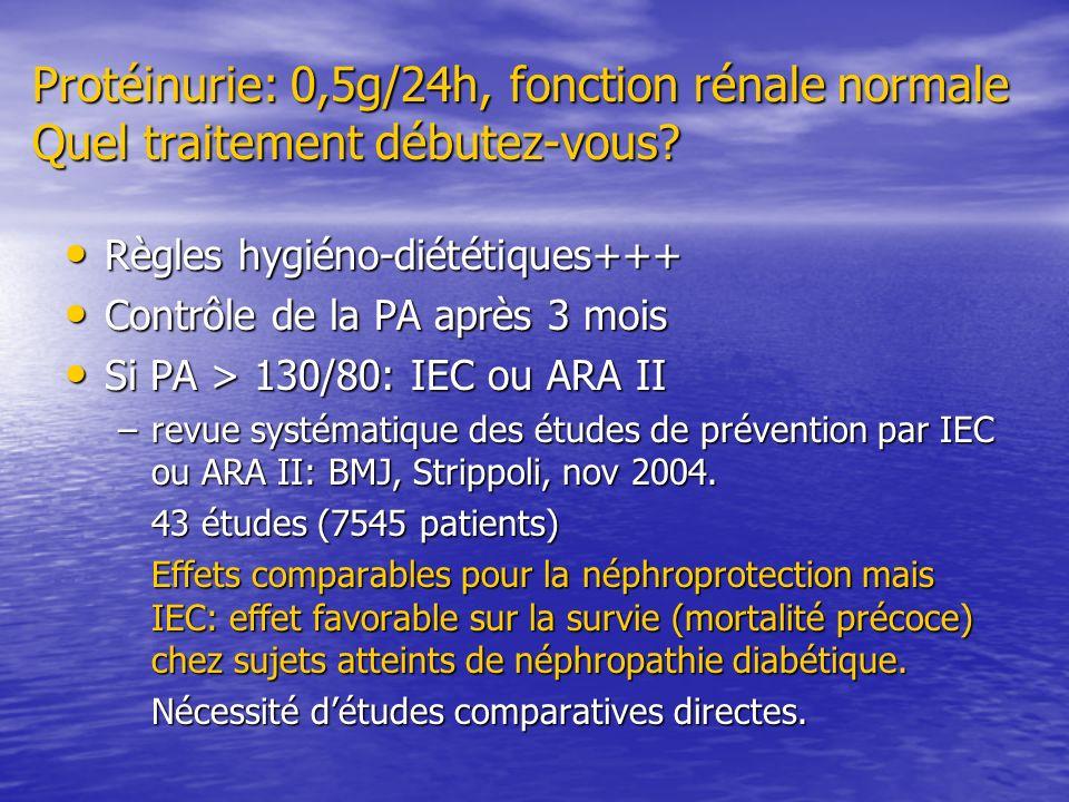 Protéinurie: 0,5g/24h, fonction rénale normale Quel traitement débutez-vous? Règles hygiéno-diététiques+++ Règles hygiéno-diététiques+++ Contrôle de l
