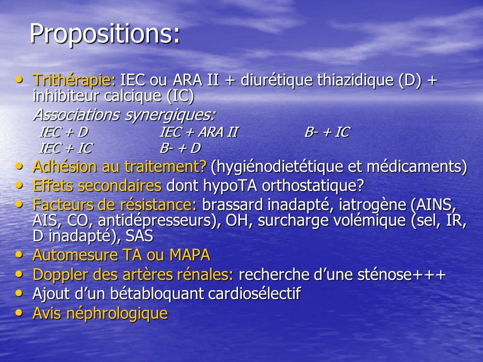 Propositions: Trithérapie: IEC ou ARA II + diurétique thiazidique (D) + inhibiteur calcique (IC) Trithérapie: IEC ou ARA II + diurétique thiazidique (
