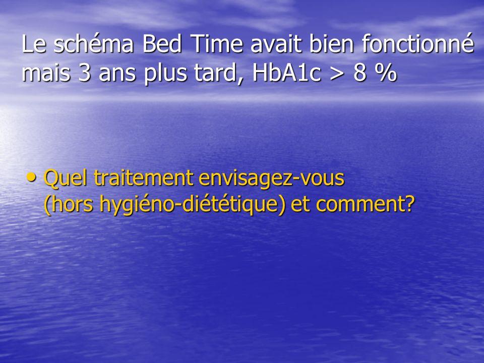 Le schéma Bed Time avait bien fonctionné mais 3 ans plus tard, HbA1c > 8 % Quel traitement envisagez-vous (hors hygiéno-diététique) et comment? Quel t