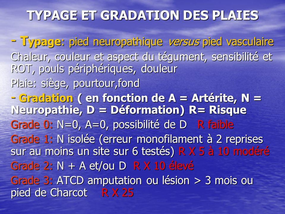 TYPAGE ET GRADATION DES PLAIES - T ypage: pied neuropathique versus pied vasculaire Chaleur, couleur et aspect du tégument, sensibilité et ROT, pouls
