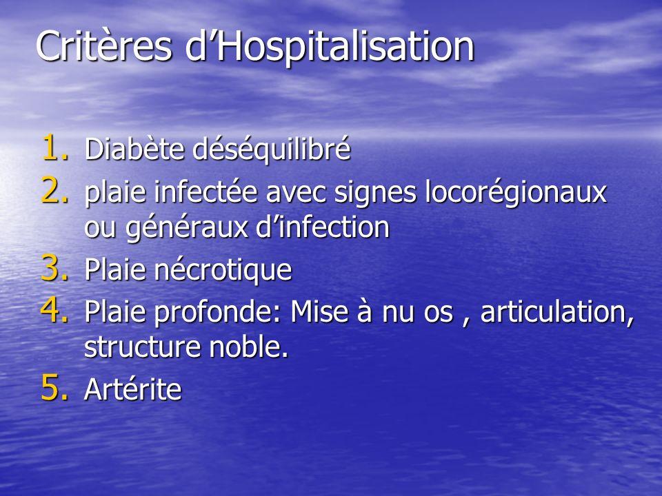 Critères dHospitalisation 1. Diabète déséquilibré 2. plaie infectée avec signes locorégionaux ou généraux dinfection 3. Plaie nécrotique 4. Plaie prof