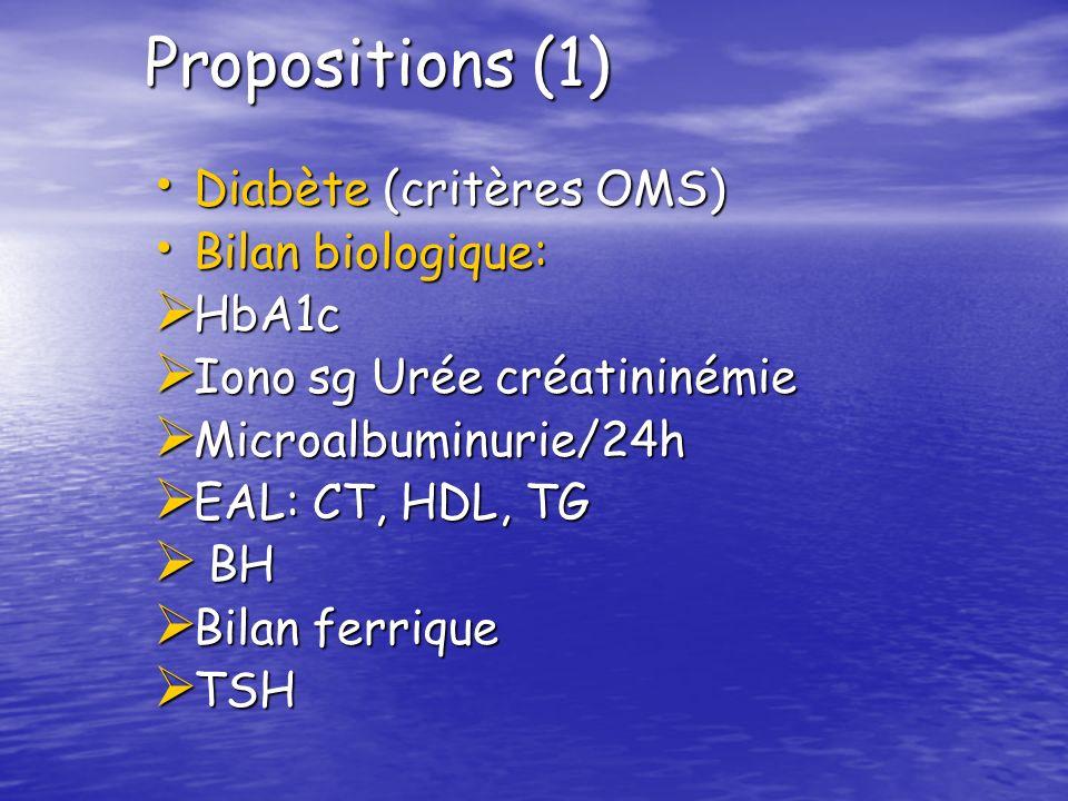 Propositions (1) Diabète (critères OMS) Diabète (critères OMS) Bilan biologique: Bilan biologique: HbA1c HbA1c Iono sg Urée créatininémie Iono sg Urée