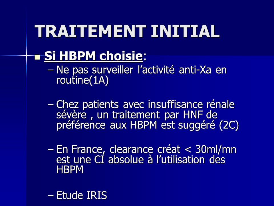 TRAITEMENT INITIAL Si HBPM choisie: Si HBPM choisie: –Ne pas surveiller lactivité anti-Xa en routine(1A) –Chez patients avec insuffisance rénale sévèr