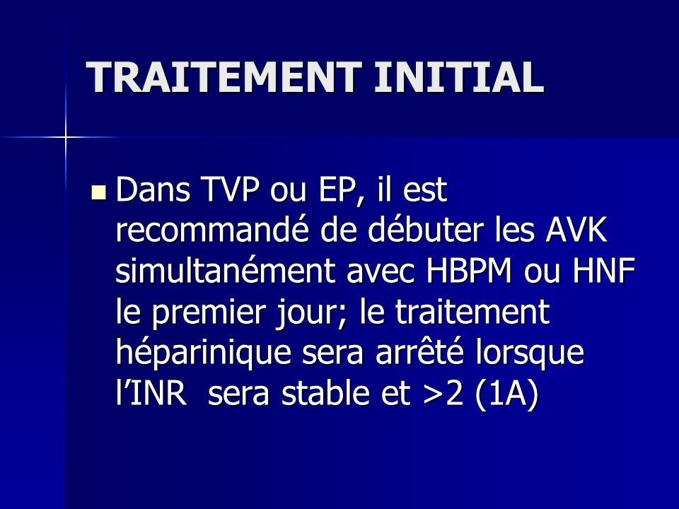 TRAITEMENT INITIAL Dans TVP ou EP, il est recommandé de débuter les AVK simultanément avec HBPM ou HNF le premier jour; le traitement héparinique sera