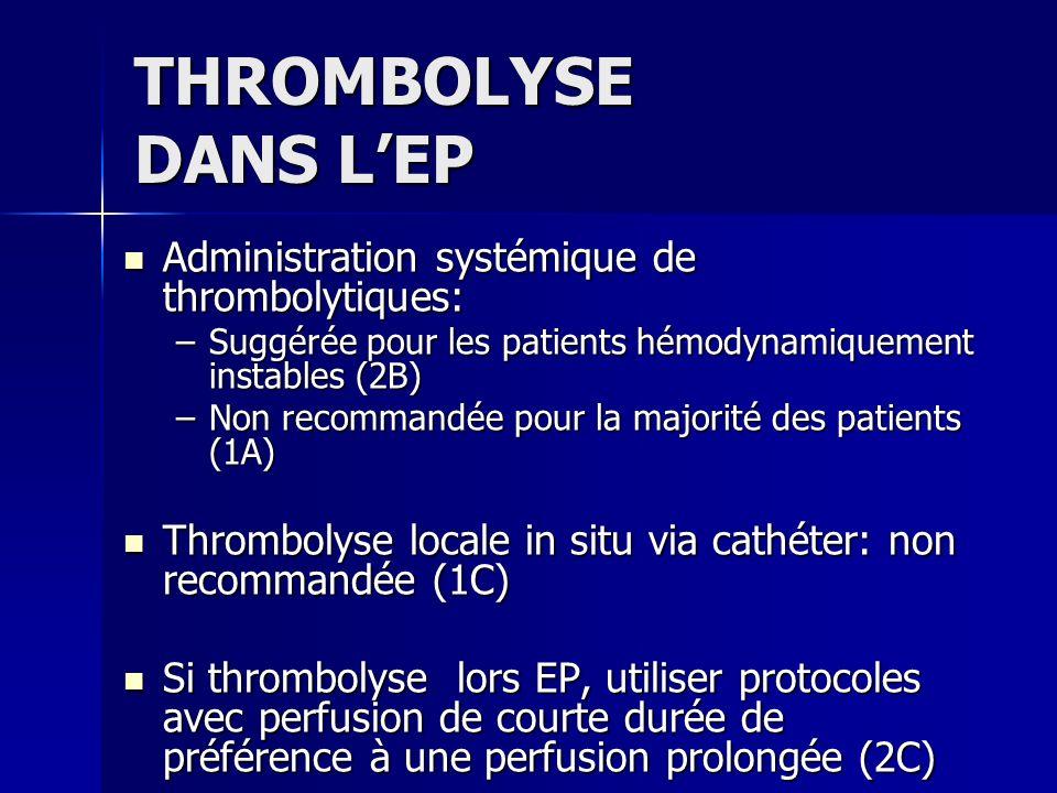 THROMBOLYSE DANS LEP Administration systémique de thrombolytiques: Administration systémique de thrombolytiques: –Suggérée pour les patients hémodynam