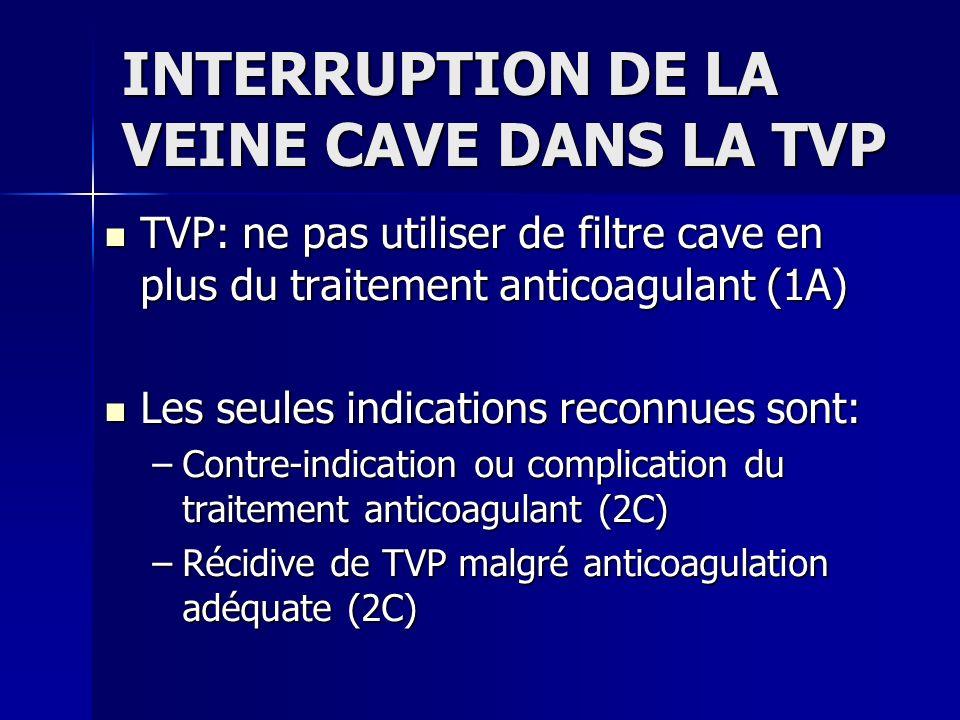 INTERRUPTION DE LA VEINE CAVE DANS LA TVP TVP: ne pas utiliser de filtre cave en plus du traitement anticoagulant (1A) TVP: ne pas utiliser de filtre