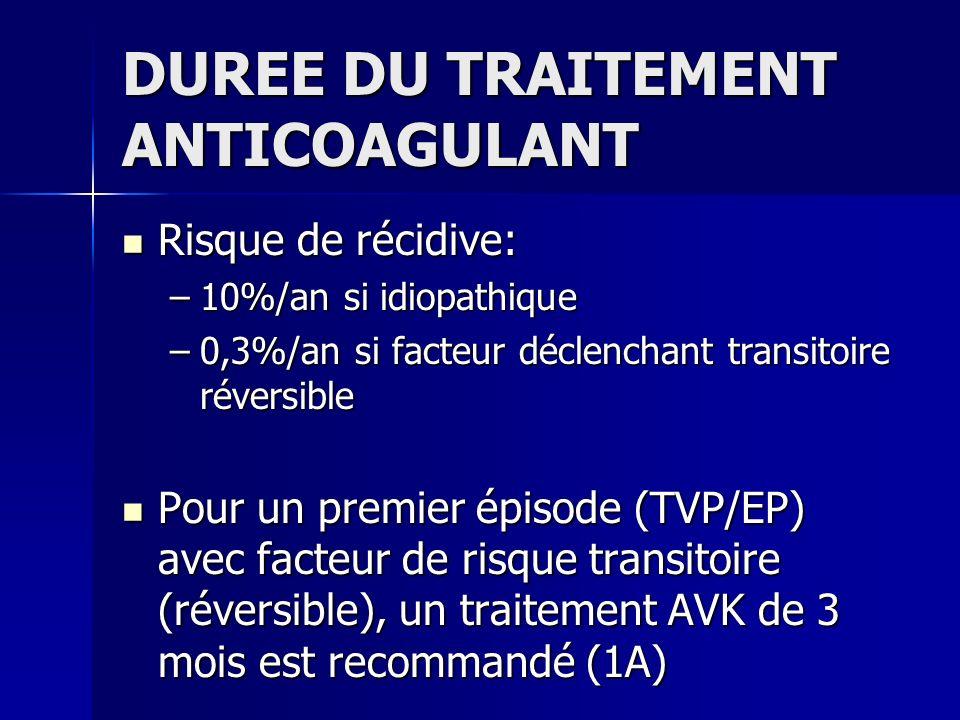 DUREE DU TRAITEMENT ANTICOAGULANT Risque de récidive: Risque de récidive: –10%/an si idiopathique –0,3%/an si facteur déclenchant transitoire réversib