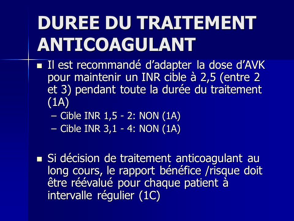 DUREE DU TRAITEMENT ANTICOAGULANT Il est recommandé dadapter la dose dAVK pour maintenir un INR cible à 2,5 (entre 2 et 3) pendant toute la durée du t