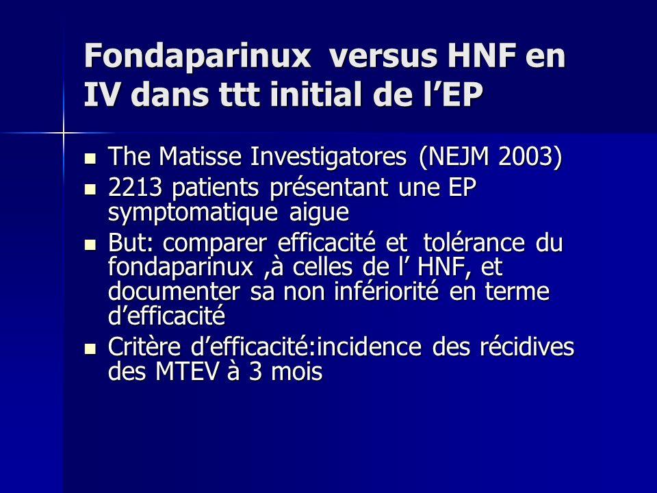 Fondaparinux versus HNF en IV dans ttt initial de lEP The Matisse Investigatores (NEJM 2003) The Matisse Investigatores (NEJM 2003) 2213 patients prés