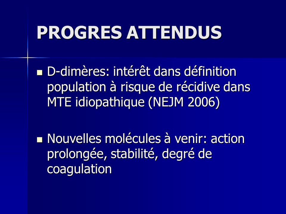PROGRES ATTENDUS D-dimères: intérêt dans définition population à risque de récidive dans MTE idiopathique (NEJM 2006) D-dimères: intérêt dans définiti