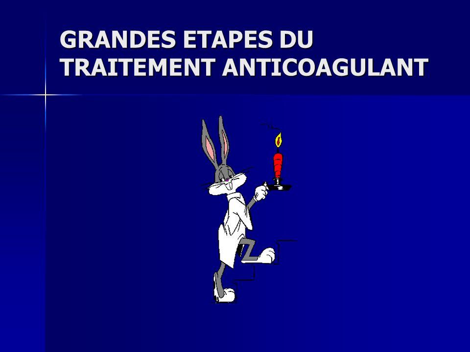 DUREE DU TRAITEMENT ANTICOAGULANT Pour un premier épisode (TVP/EP) idiopathique: Pour un premier épisode (TVP/EP) idiopathique: –Un traitement AVK pendant au moins 6 à 12 mois est recommandé (1A) –Un traitement AVK au long cours est suggéré pour lEP (2A) et peut être discuté pour TVP (2A) MTE(TVP/EP) et CANCER: MTE(TVP/EP) et CANCER: –Un traitement HBPM pendant les 3 à 6 premiers mois est recommandé (1A) –Un traitement anticoagulant au long cours ou jusquà la rémission du cancer est recommandé (1C)