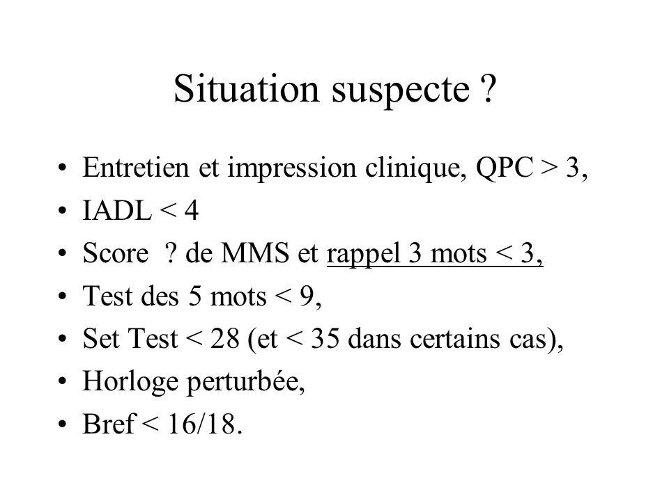 Situation suspecte ? Entretien et impression clinique, QPC > 3, IADL < 4 Score ? de MMS et rappel 3 mots < 3, Test des 5 mots < 9, Set Test < 28 (et <