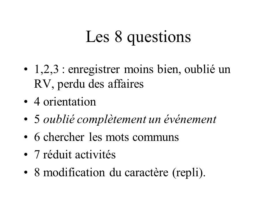 Les 8 questions 1,2,3 : enregistrer moins bien, oublié un RV, perdu des affaires 4 orientation 5 oublié complètement un événement 6 chercher les mots