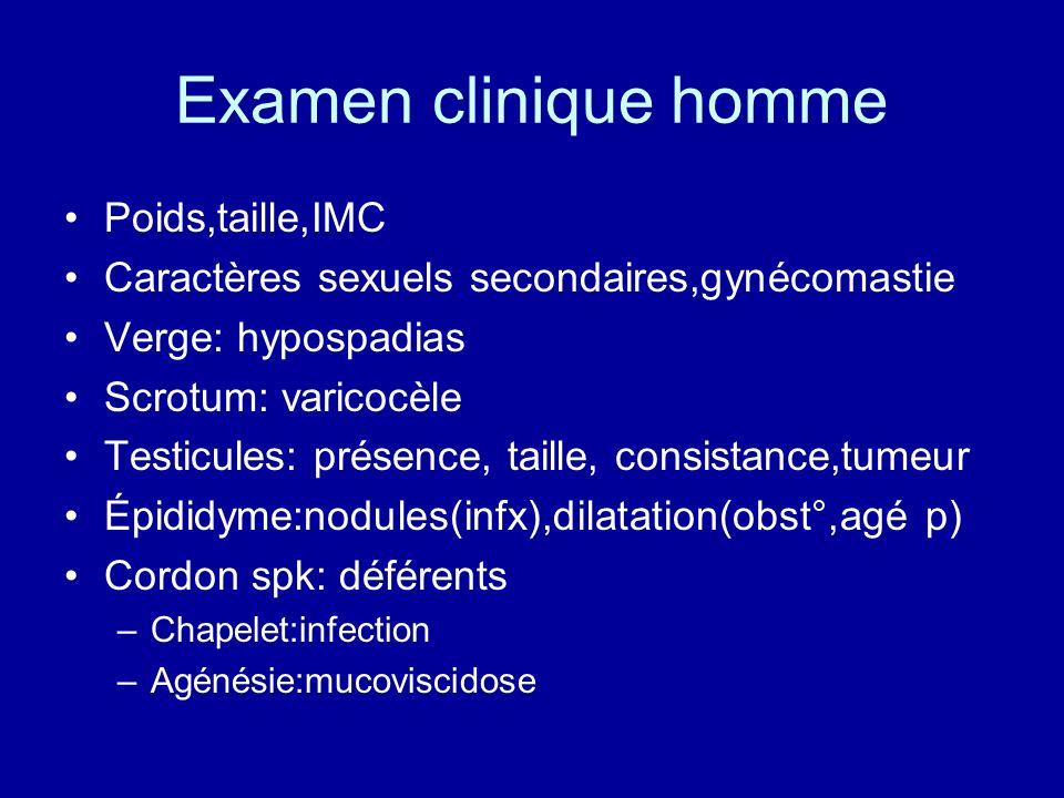 Examen clinique homme Poids,taille,IMC Caractères sexuels secondaires,gynécomastie Verge: hypospadias Scrotum: varicocèle Testicules: présence, taille