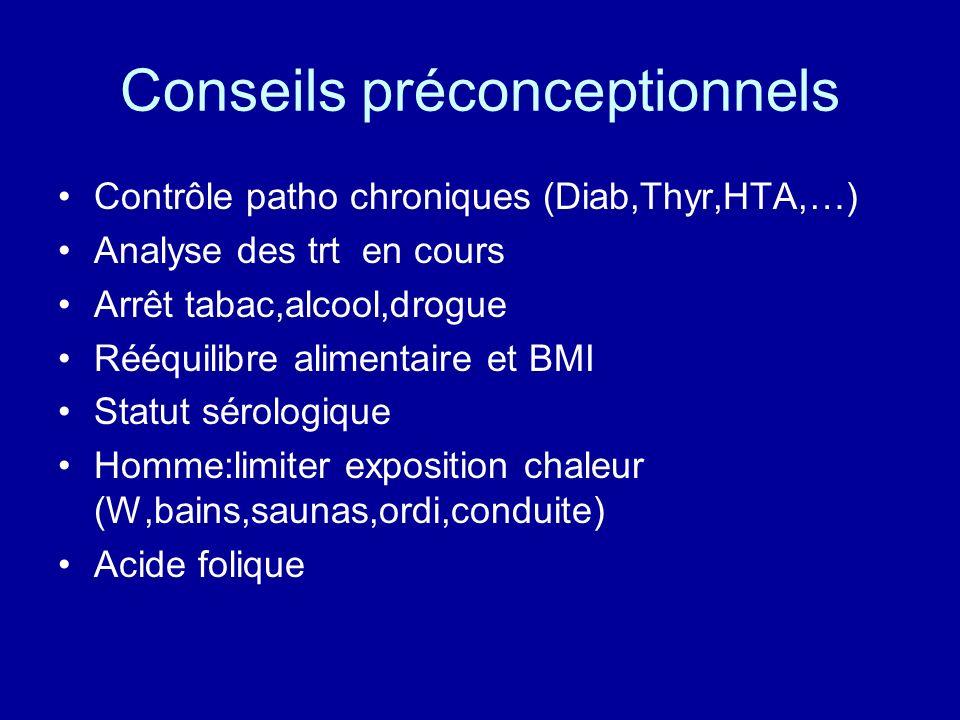 Contrôle patho chroniques (Diab,Thyr,HTA,…) Analyse des trt en cours Arrêt tabac,alcool,drogue Rééquilibre alimentaire et BMI Statut sérologique Homme