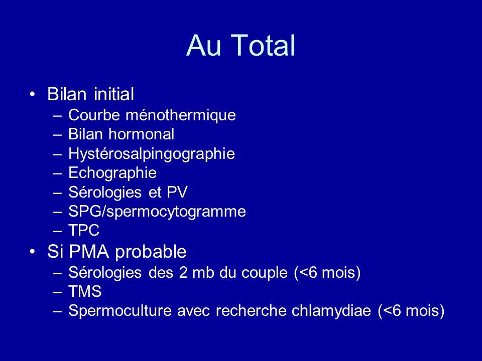 Au Total Bilan initial –Courbe ménothermique –Bilan hormonal –Hystérosalpingographie –Echographie –Sérologies et PV –SPG/spermocytogramme –TPC Si PMA