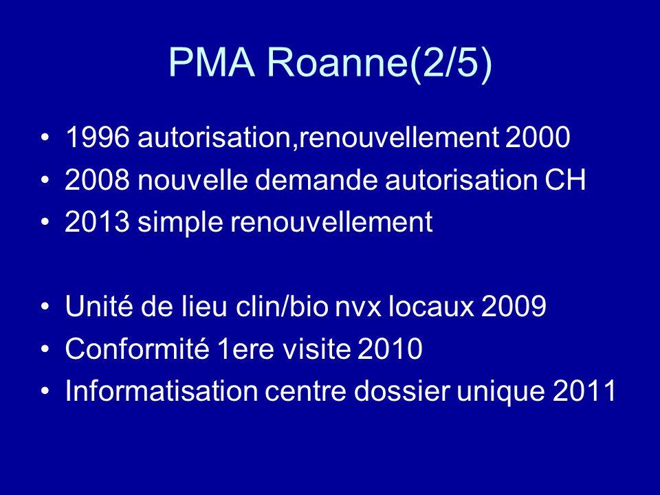 PMA Roanne(2/5) 1996 autorisation,renouvellement 2000 2008 nouvelle demande autorisation CH 2013 simple renouvellement Unité de lieu clin/bio nvx loca