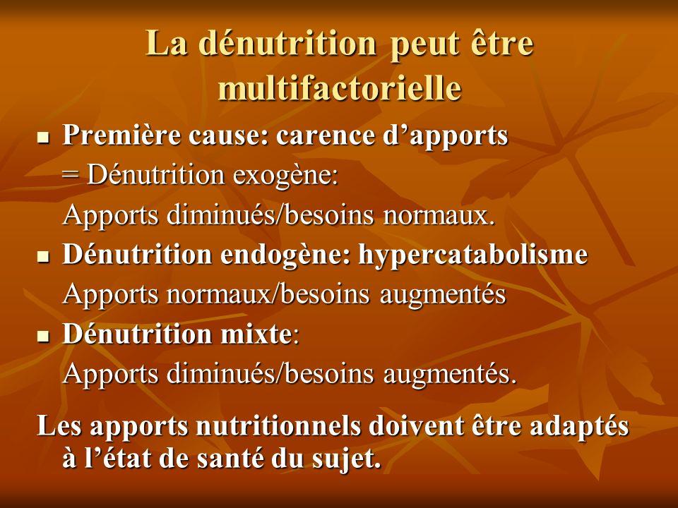 Signes biologiques Albuminémie Albuminémie Intérêt: demi-vie 21 j, témoin dun état nutritionnel installé.