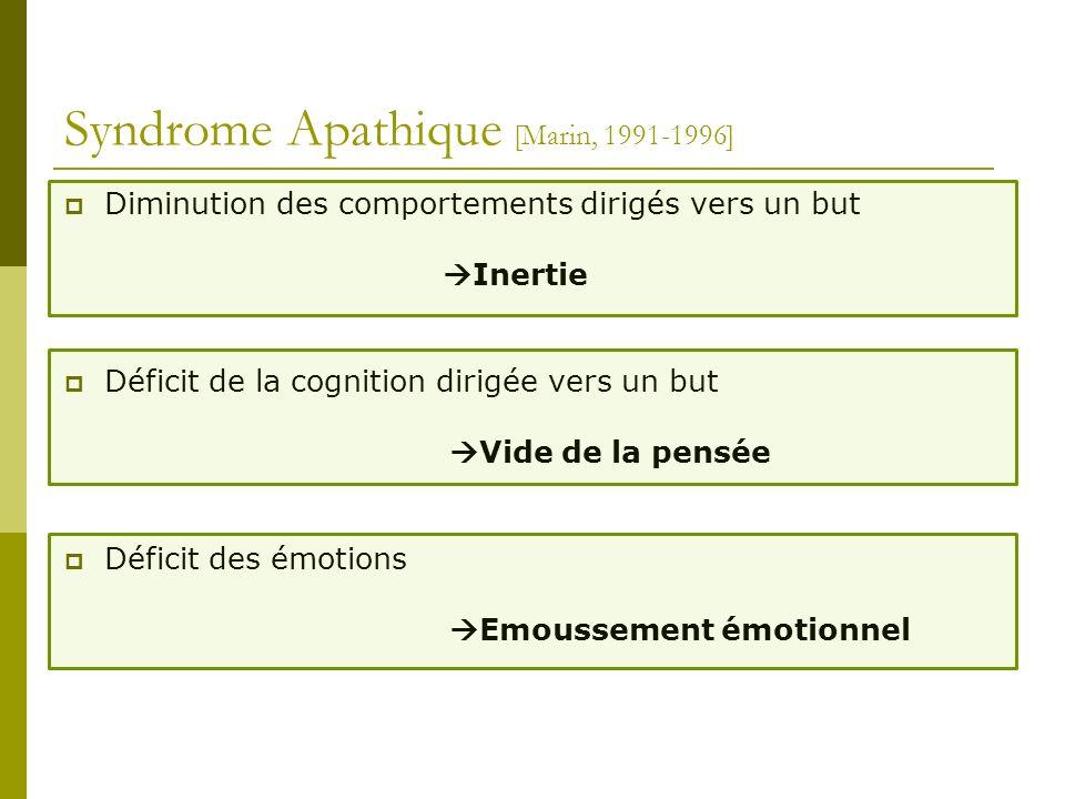 Syndrome Apathique [Marin, 1991-1996] Diminution des comportements dirigés vers un but Inertie Déficit de la cognition dirigée vers un but Vide de la