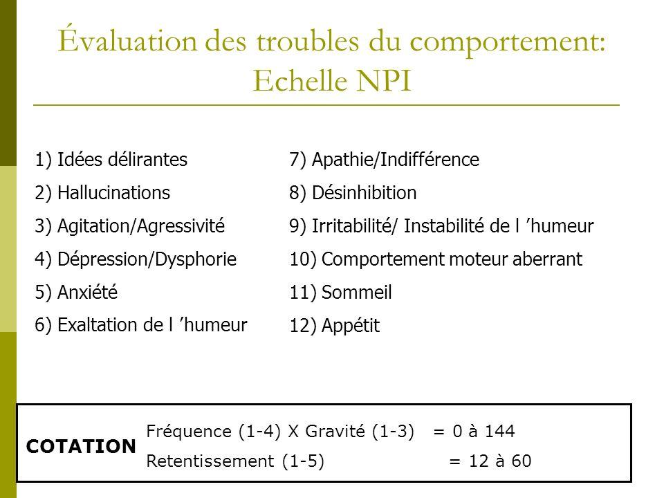 Évaluation des troubles du comportement: Echelle NPI 1) Idées délirantes 2) Hallucinations 3) Agitation/Agressivité 4) Dépression/Dysphorie 5) Anxiété