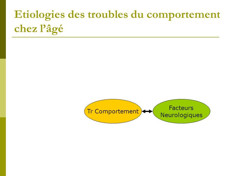 Etiologies des troubles du comportement chez lâgé Tr Comportement Facteurs Neurologiques