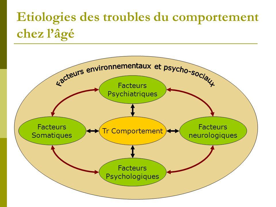 Etiologies des troubles du comportement chez lâgé Tr Comportement Facteurs Psychologiques Facteurs neurologiques Facteurs Somatiques Facteurs Psychiat