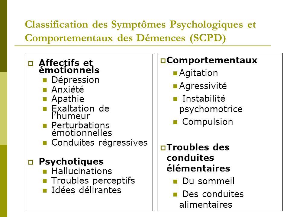 Classification des Symptômes Psychologiques et Comportementaux des Démences (SCPD) Affectifs et émotionnels Dépression Anxiété Apathie Exaltation de l