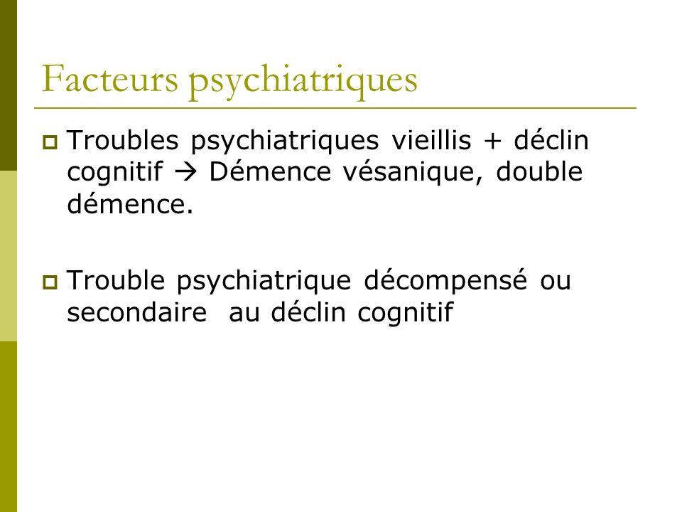 Facteurs psychiatriques Troubles psychiatriques vieillis + déclin cognitif Démence vésanique, double démence. Trouble psychiatrique décompensé ou seco
