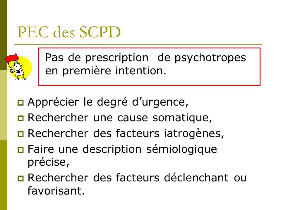 PEC des SCPD Pas de prescription de psychotropes en première intention. Apprécier le degré durgence, Rechercher une cause somatique, Rechercher des fa