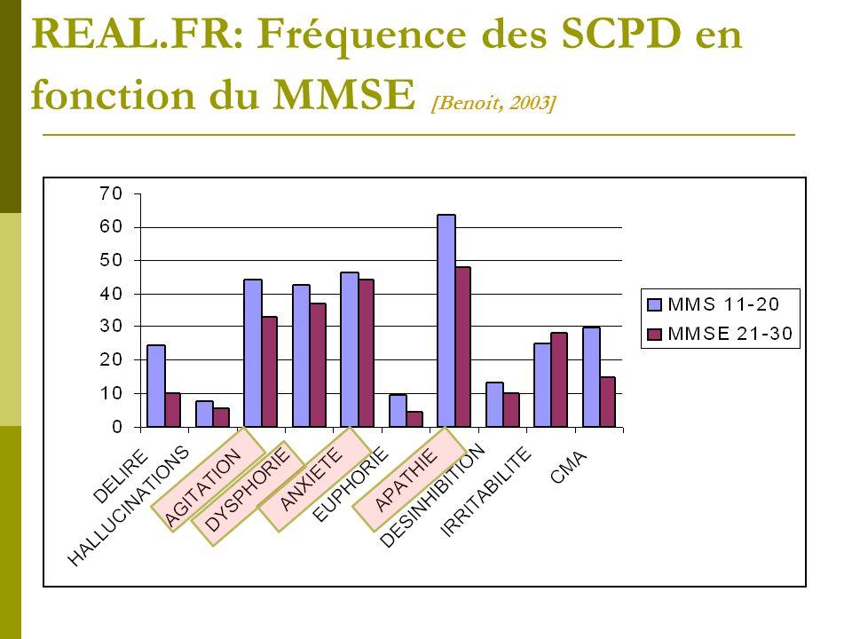 REAL.FR: Fréquence des SCPD en fonction du MMSE [Benoit, 2003]