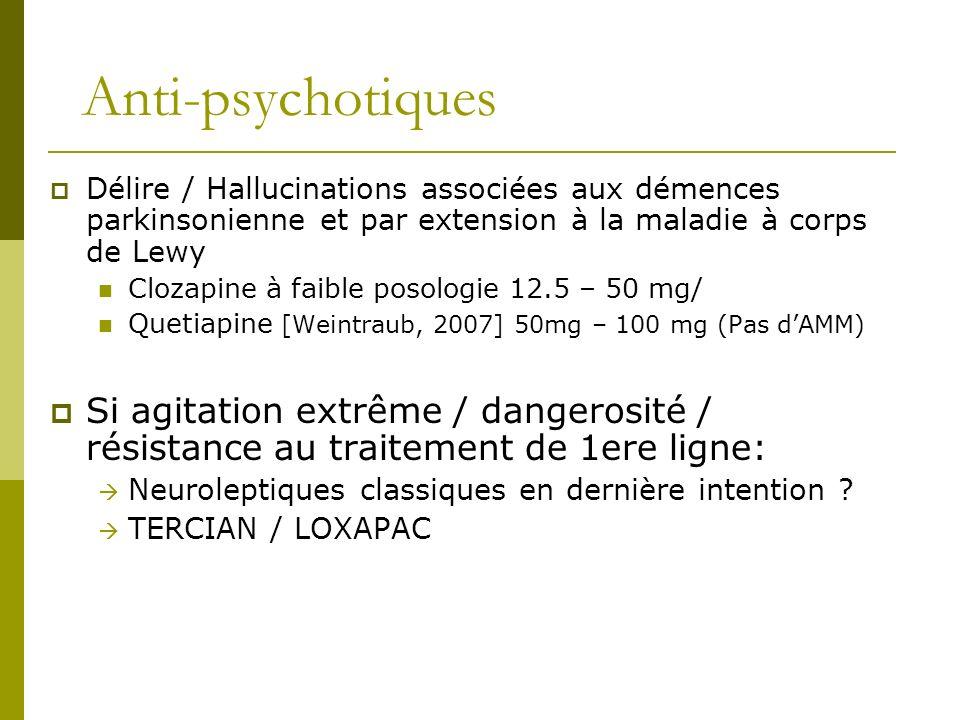 Anti-psychotiques Délire / Hallucinations associées aux démences parkinsonienne et par extension à la maladie à corps de Lewy Clozapine à faible posol
