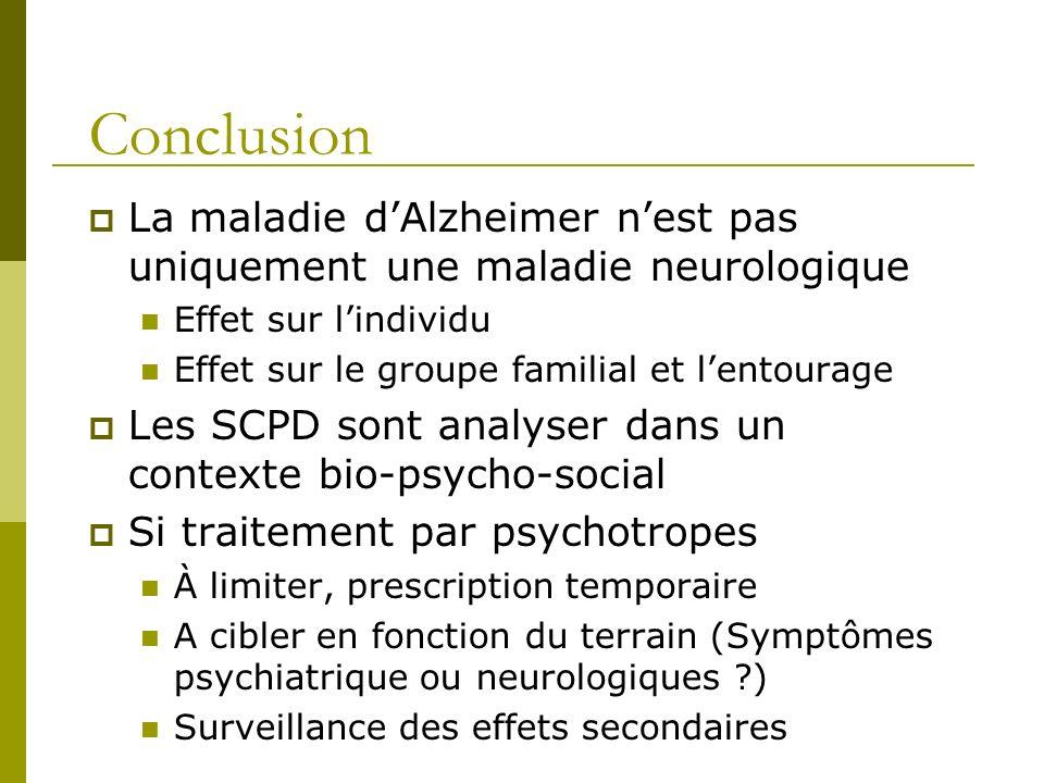 Conclusion La maladie dAlzheimer nest pas uniquement une maladie neurologique Effet sur lindividu Effet sur le groupe familial et lentourage Les SCPD