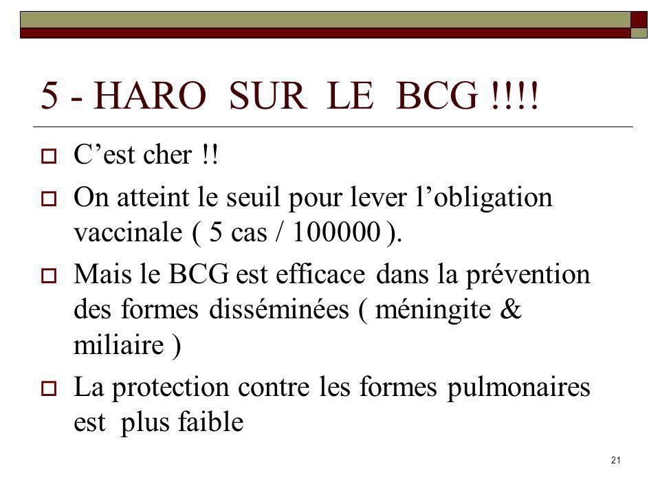 21 5 - HARO SUR LE BCG !!!! Cest cher !! On atteint le seuil pour lever lobligation vaccinale ( 5 cas / 100000 ). Mais le BCG est efficace dans la pré