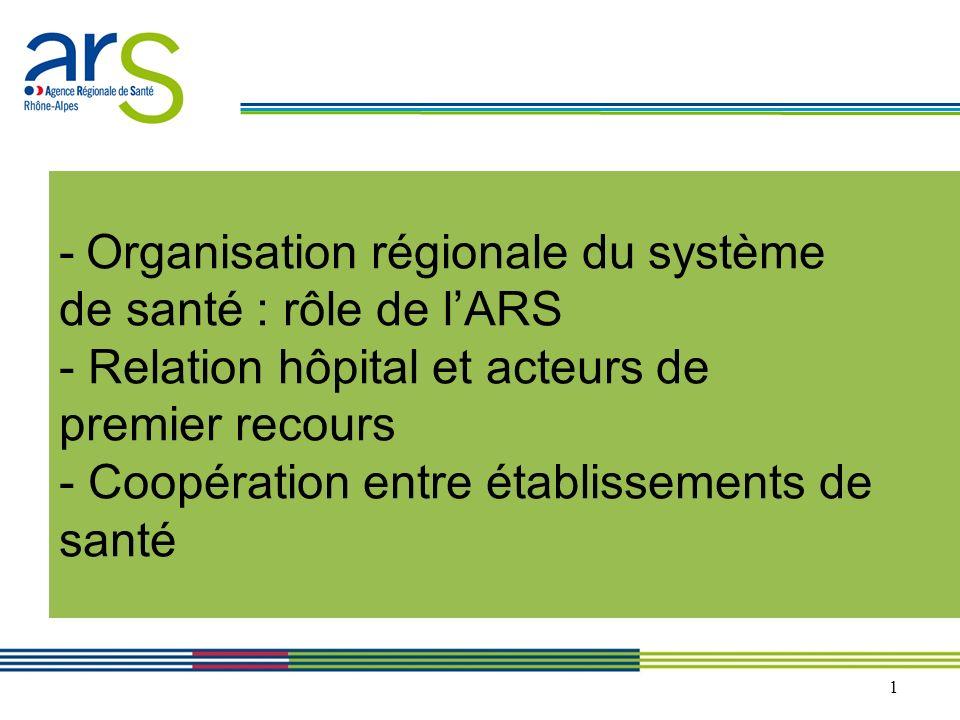 1 - Organisation régionale du système de santé : rôle de lARS - Relation hôpital et acteurs de premier recours - Coopération entre établissements de s