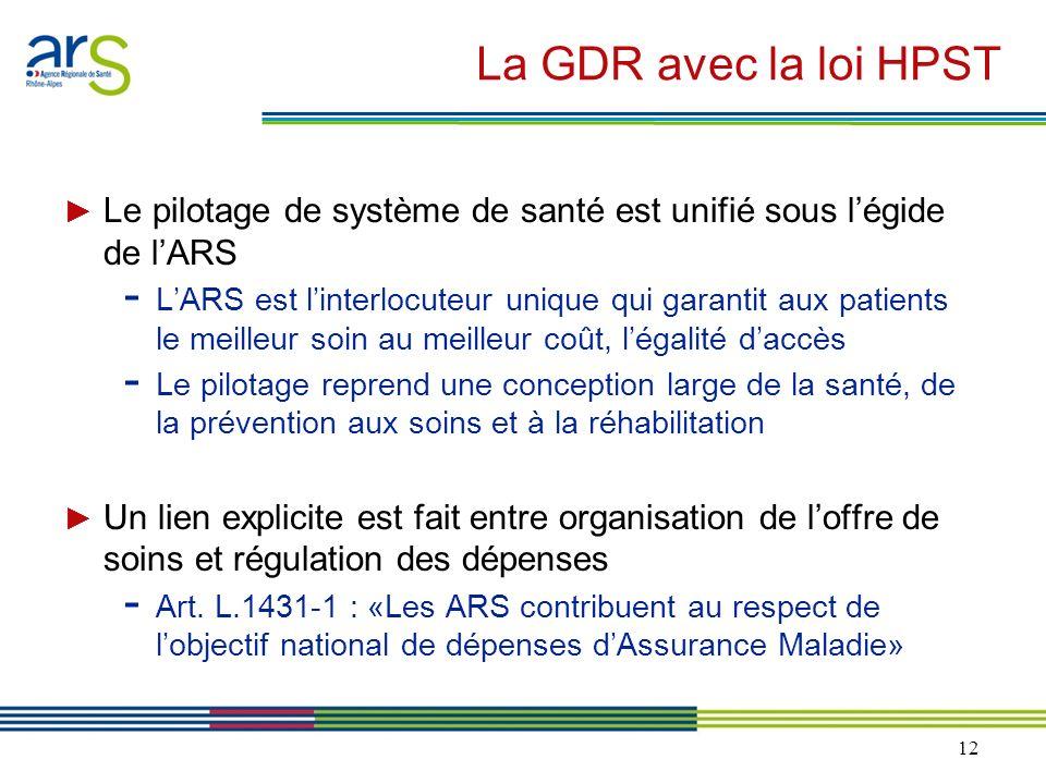 12 La GDR avec la loi HPST Le pilotage de système de santé est unifié sous légide de lARS - LARS est linterlocuteur unique qui garantit aux patients l