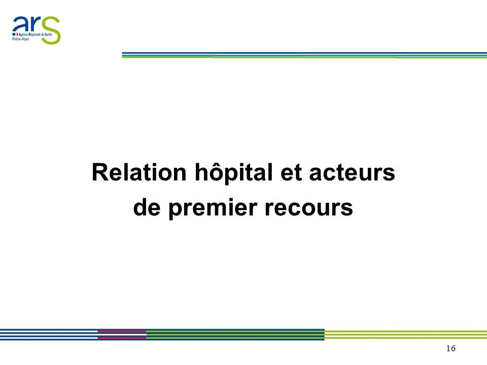 16 Relation hôpital et acteurs de premier recours