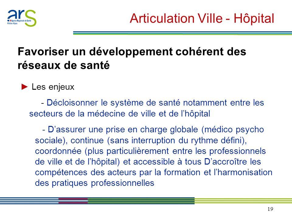 19 Articulation Ville - Hôpital Favoriser un développement cohérent des réseaux de santé Les enjeux - Décloisonner le système de santé notamment entre