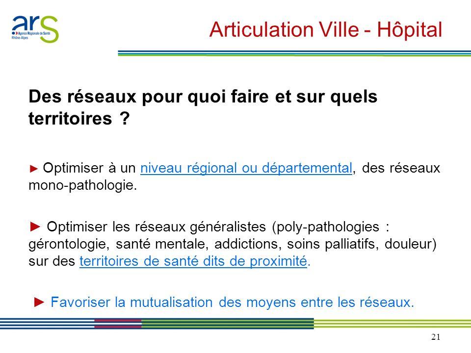 21 Articulation Ville - Hôpital Des réseaux pour quoi faire et sur quels territoires ? Optimiser à un niveau régional ou départemental, des réseaux mo