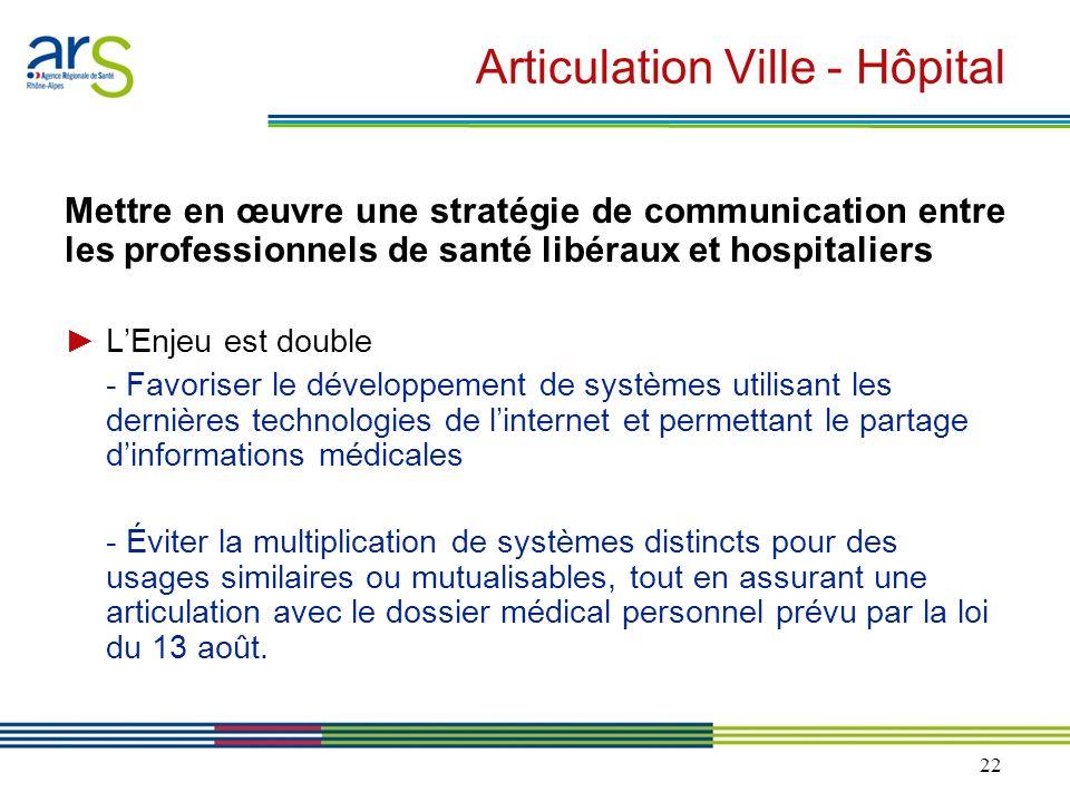 22 Articulation Ville - Hôpital Mettre en œuvre une stratégie de communication entre les professionnels de santé libéraux et hospitaliers LEnjeu est d