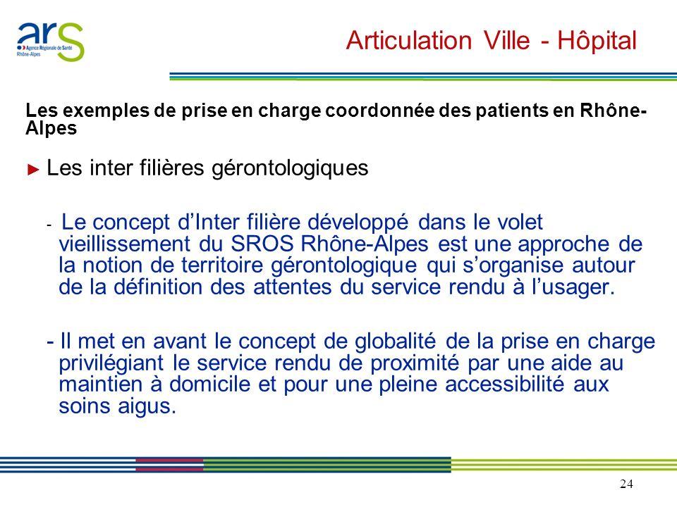 24 Articulation Ville - Hôpital Les exemples de prise en charge coordonnée des patients en Rhône- Alpes Les inter filières gérontologiques - Le concep