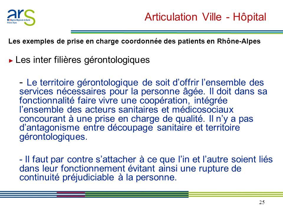 25 Articulation Ville - Hôpital Les exemples de prise en charge coordonnée des patients en Rhône-Alpes Les inter filières gérontologiques - Le territo